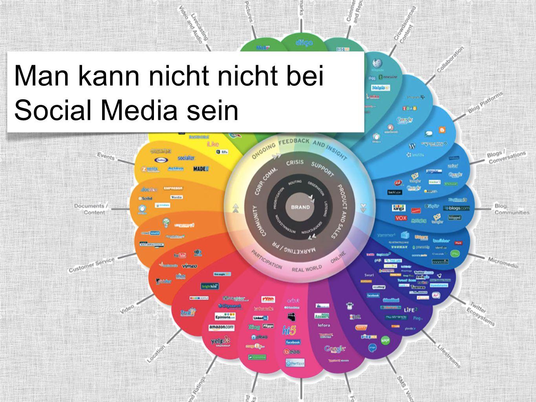 Man kann nicht nicht bei Social Media sein