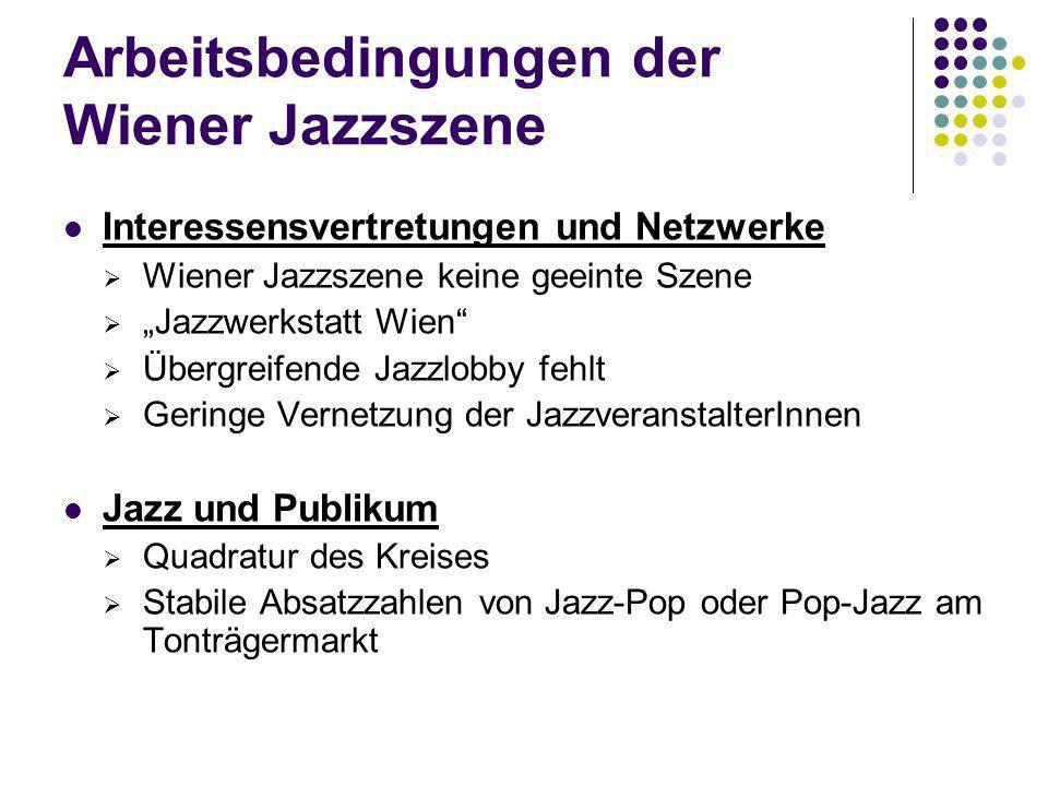 Arbeitsbedingungen der Wiener Jazzszene Interessensvertretungen und Netzwerke Wiener Jazzszene keine geeinte Szene Jazzwerkstatt Wien Übergreifende Jazzlobby fehlt Geringe Vernetzung der JazzveranstalterInnen Jazz und Publikum Quadratur des Kreises Stabile Absatzzahlen von Jazz-Pop oder Pop-Jazz am Tonträgermarkt