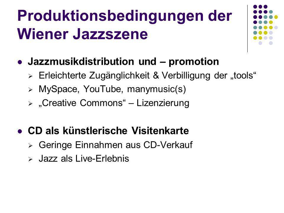 Produktionsbedingungen der Wiener Jazzszene Jazzmusikdistribution und – promotion Erleichterte Zugänglichkeit & Verbilligung der tools MySpace, YouTube, manymusic(s) Creative Commons – Lizenzierung CD als künstlerische Visitenkarte Geringe Einnahmen aus CD-Verkauf Jazz als Live-Erlebnis