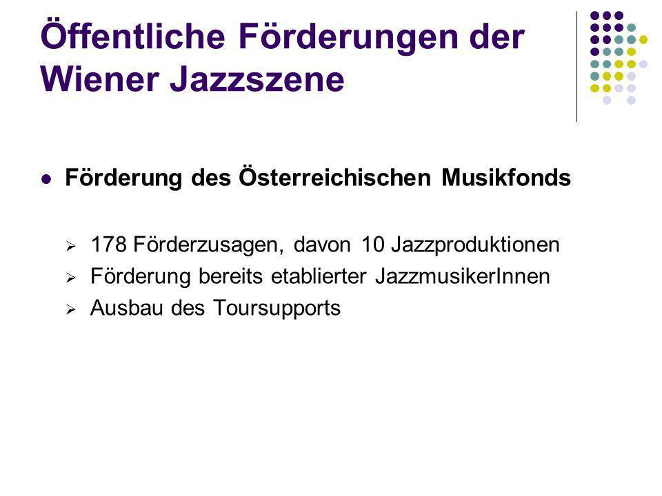 Öffentliche Förderungen der Wiener Jazzszene Förderung des Österreichischen Musikfonds 178 Förderzusagen, davon 10 Jazzproduktionen Förderung bereits