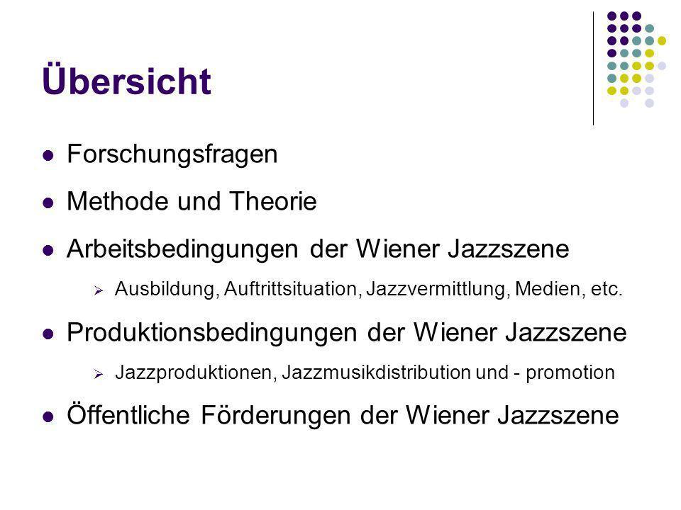 Übersicht Forschungsfragen Methode und Theorie Arbeitsbedingungen der Wiener Jazzszene Ausbildung, Auftrittsituation, Jazzvermittlung, Medien, etc. Pr
