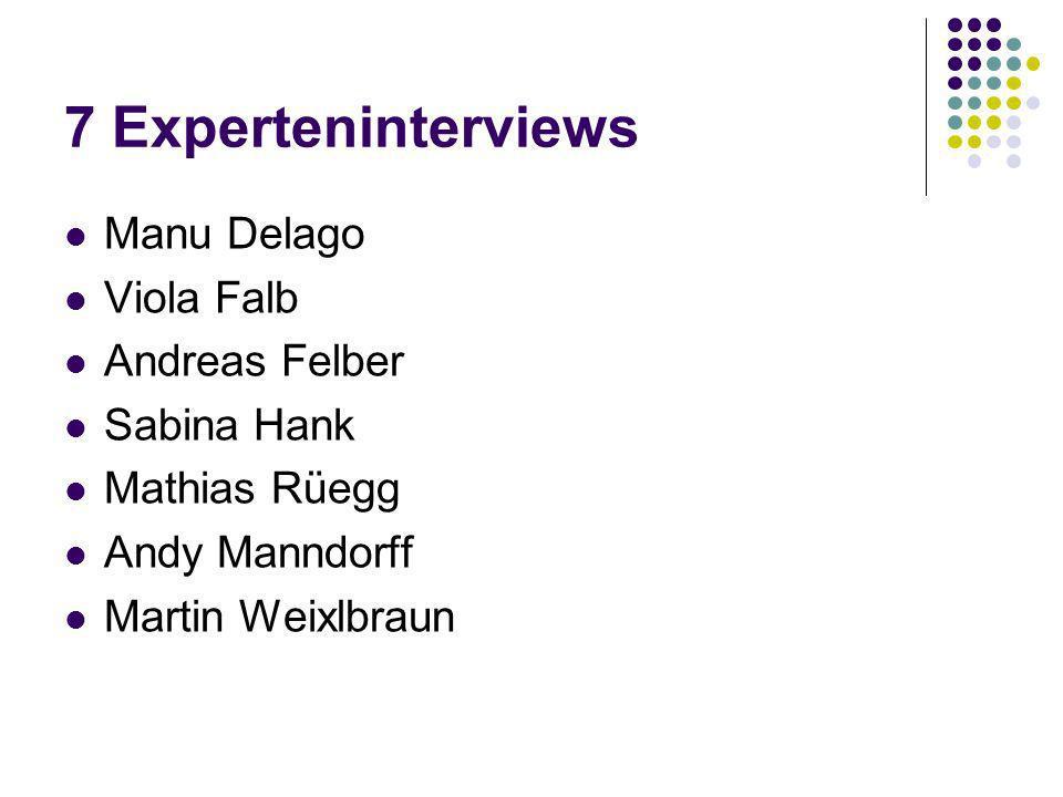 7 Experteninterviews Manu Delago Viola Falb Andreas Felber Sabina Hank Mathias Rüegg Andy Manndorff Martin Weixlbraun
