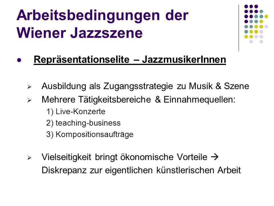 Arbeitsbedingungen der Wiener Jazzszene Repräsentationselite – JazzmusikerInnen Ausbildung als Zugangsstrategie zu Musik & Szene Mehrere Tätigkeitsbereiche & Einnahmequellen: 1) Live-Konzerte 2) teaching-business 3) Kompositionsaufträge Vielseitigkeit bringt ökonomische Vorteile Diskrepanz zur eigentlichen künstlerischen Arbeit