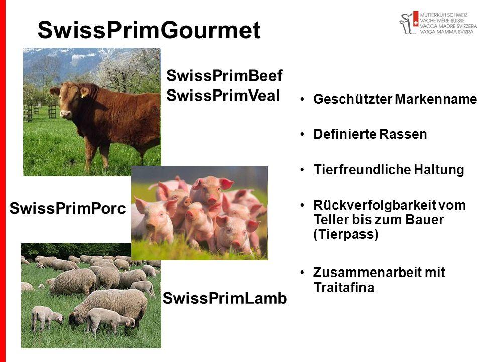 SwissPrimGourmet Geschützter Markenname Definierte Rassen Tierfreundliche Haltung Rückverfolgbarkeit vom Teller bis zum Bauer (Tierpass) Zusammenarbei