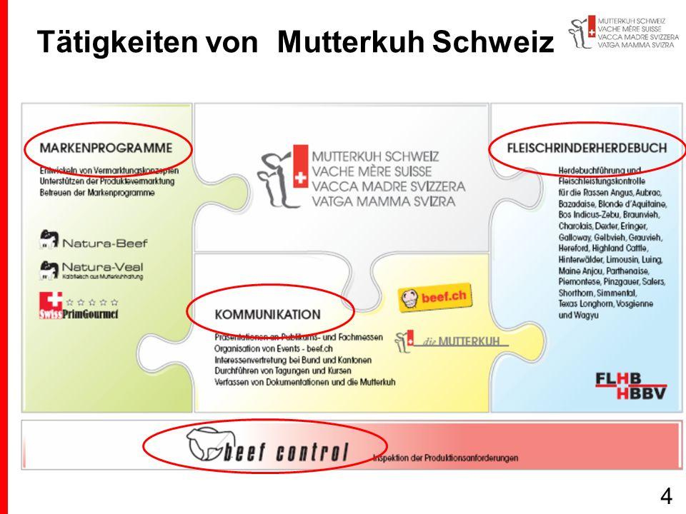 Tätigkeiten von Mutterkuh Schweiz 4