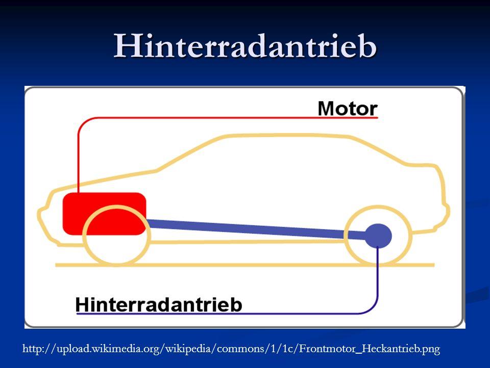 Hinterradantrieb http://upload.wikimedia.org/wikipedia/commons/1/1c/Frontmotor_Heckantrieb.png