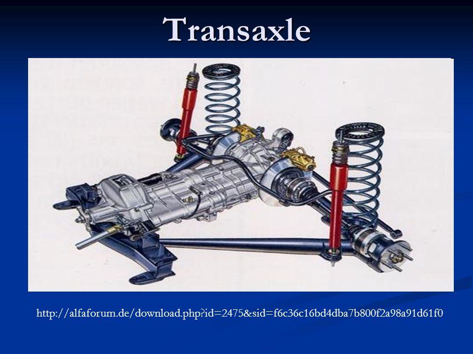 Transaxle http://alfaforum.de/download.php?id=2475&sid=f6c36c16bd4dba7b800f2a98a91d61f0
