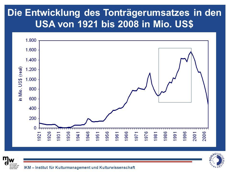IKM – Institut für Kulturmanagement und Kulturwissenschaft Die Entwicklung des Tonträgerumsatzes in den USA von 1921 bis 2008 in Mio. US$