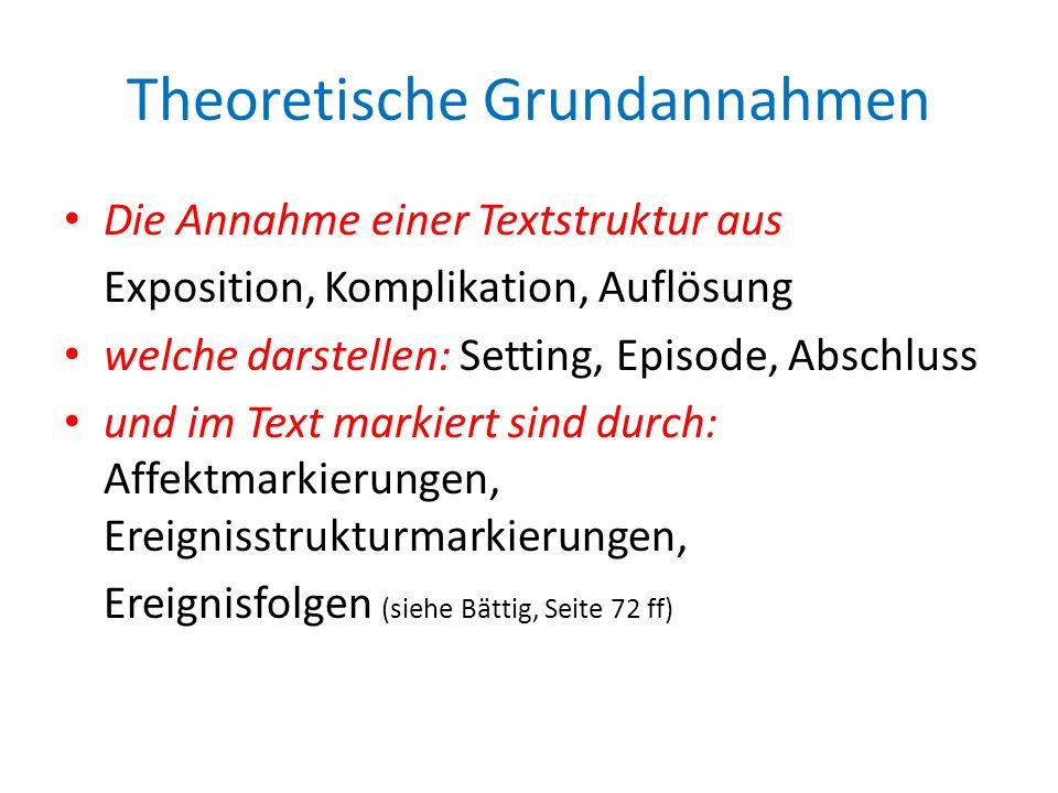 Theoretische Grundannahmen Die Annahme einer Textstruktur aus Exposition, Komplikation, Auflösung welche darstellen: Setting, Episode, Abschluss und i
