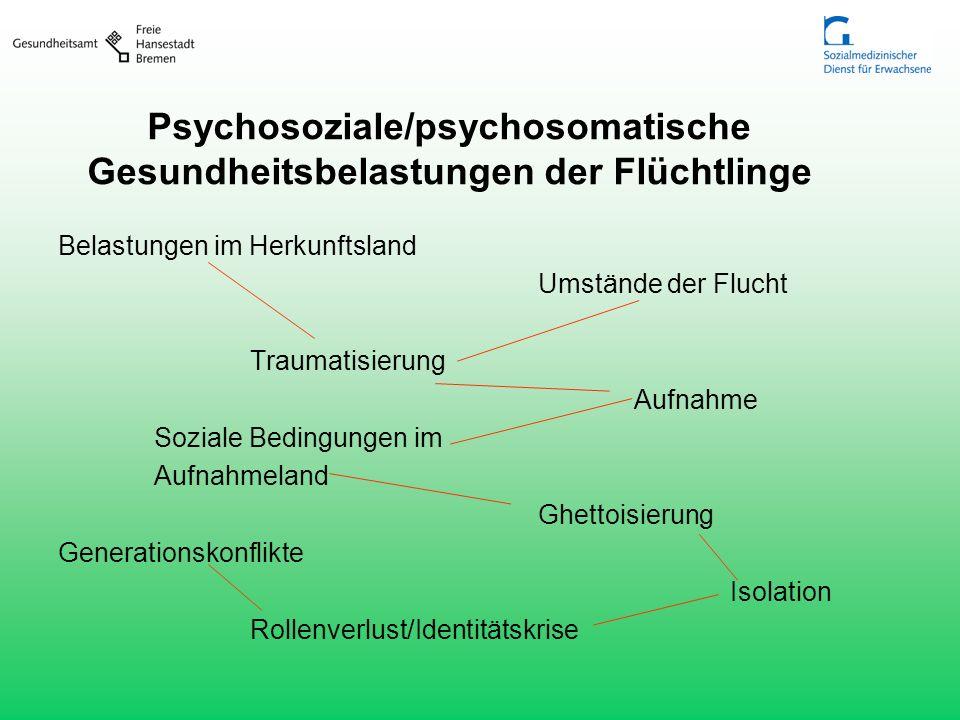 Psychosoziale/psychosomatische Gesundheitsbelastungen der Flüchtlinge Belastungen im Herkunftsland Umstände der Flucht Traumatisierung Aufnahme Sozial