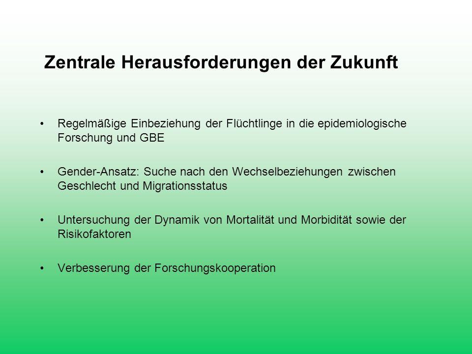 Zentrale Herausforderungen der Zukunft Regelmäßige Einbeziehung der Flüchtlinge in die epidemiologische Forschung und GBE Gender-Ansatz: Suche nach de