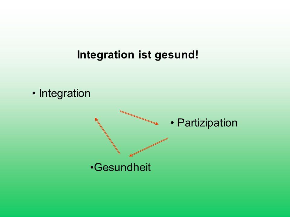 Integration ist gesund! Integration Partizipation Gesundheit
