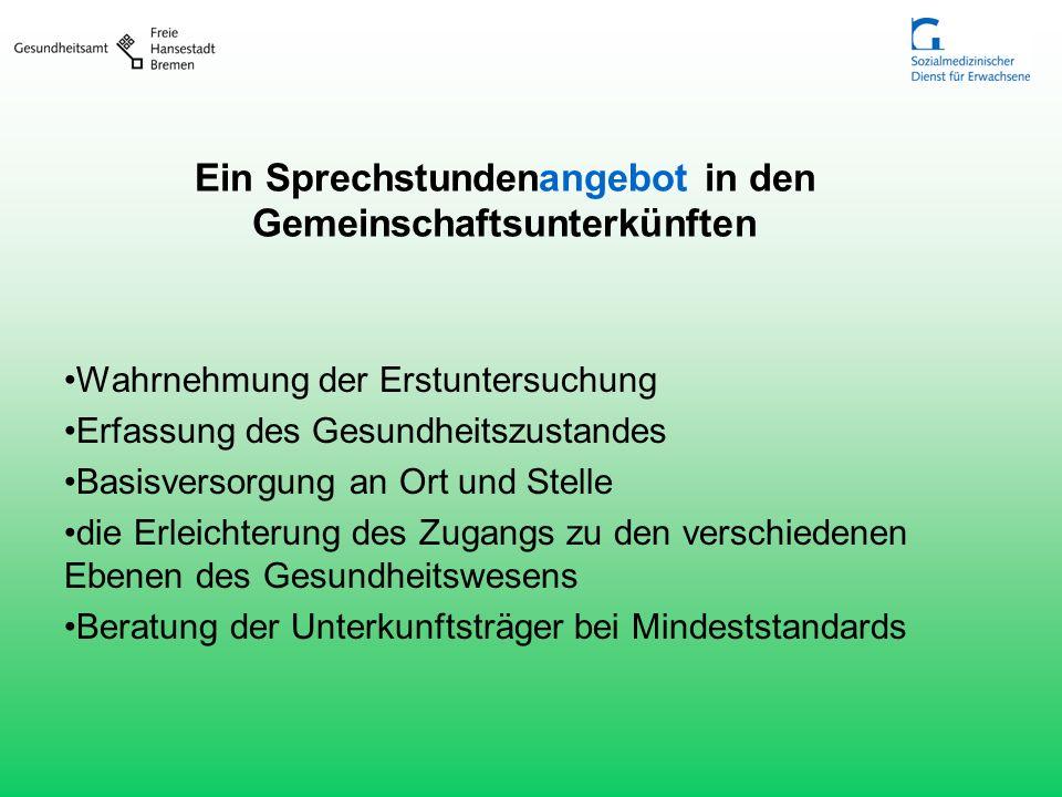 Anzahl Untersuchungen 2012 ZeitraumUntersuchungen 1.