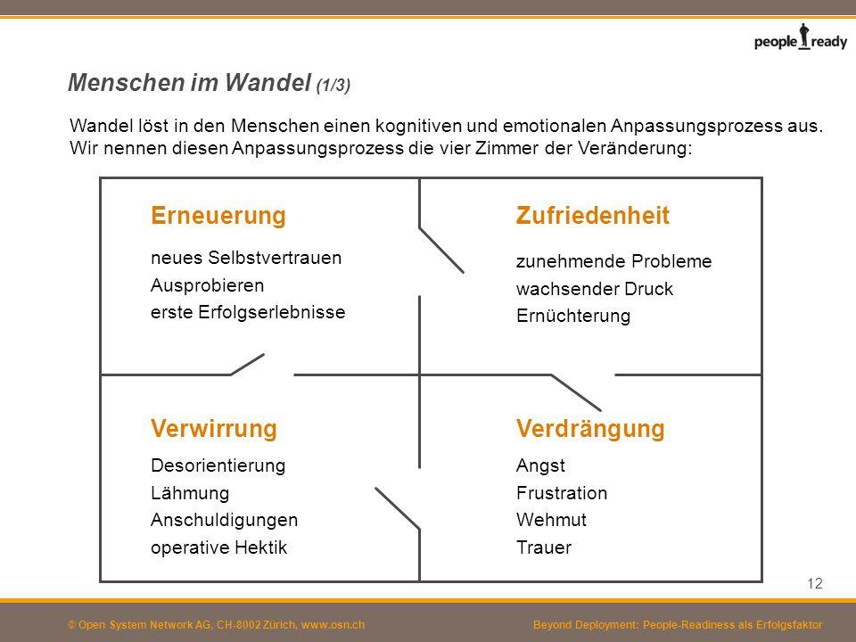 © Open System Network AG, CH-8002 Zürich, www.osn.ch Menschen im Wandel (1/3) ErneuerungZufriedenheit VerdrängungVerwirrung zunehmende Probleme wachse