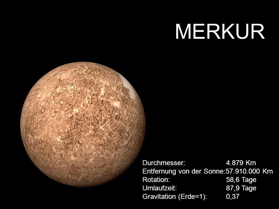 MERKUR Durchmesser: 4.879 Km Entfernung von der Sonne:57.910.000 Km Rotation: 58,6 Tage Umlaufzeit: 87,9 Tage Gravitation (Erde=1): 0,37