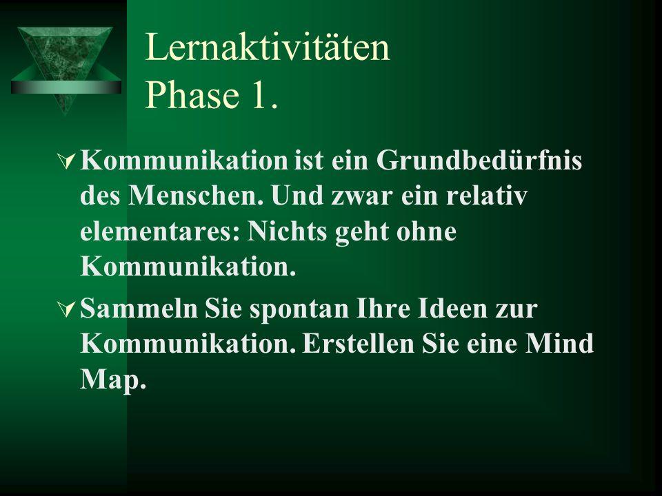 Lernaktivitäten Phase 1.Kommunikation ist ein Grundbedürfnis des Menschen.