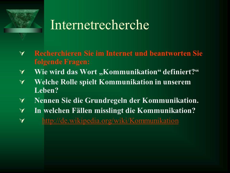 Internetrecherche Recherchieren Sie im Internet und beantworten Sie folgende Fragen: Wie wird das Wort Kommunikation definiert.