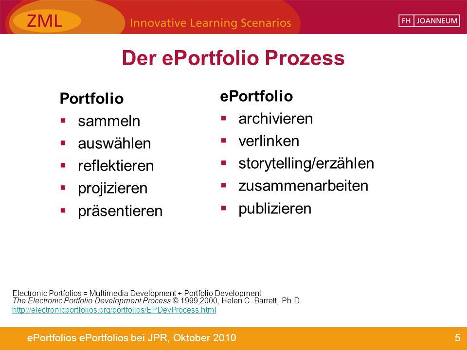 5ePortfolios ePortfolios bei JPR, Oktober 2010 Der ePortfolio Prozess Portfolio sammeln auswählen reflektieren projizieren präsentieren ePortfolio arc