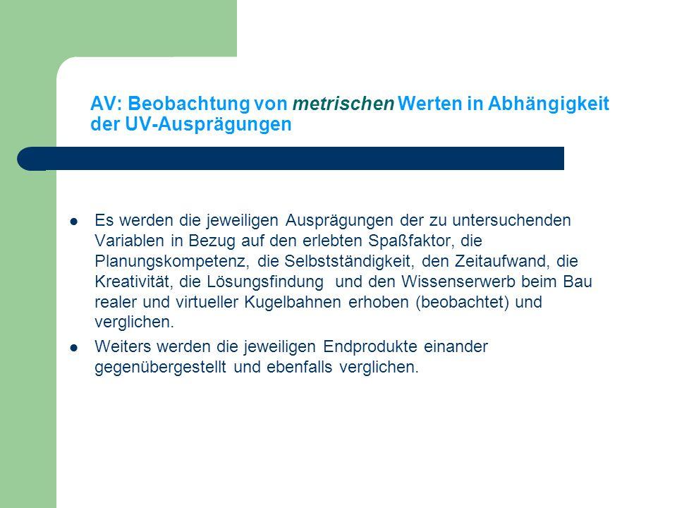 AV: Beobachtung von metrischen Werten in Abhängigkeit der UV-Ausprägungen Es werden die jeweiligen Ausprägungen der zu untersuchenden Variablen in Bez