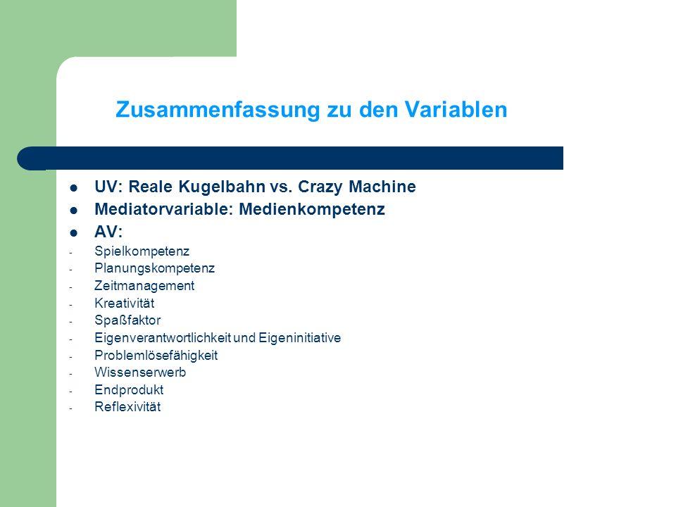 Zusammenfassung zu den Variablen UV: Reale Kugelbahn vs. Crazy Machine Mediatorvariable: Medienkompetenz AV: - Spielkompetenz - Planungskompetenz - Ze