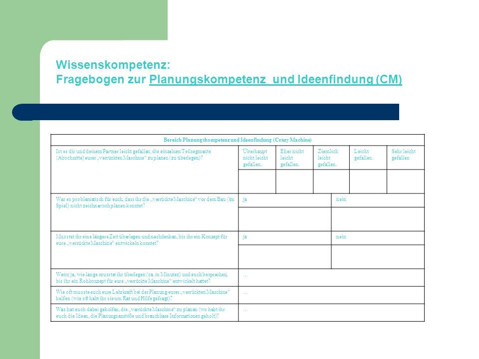 Wissenskompetenz: Fragebogen zur Planungskompetenz und Ideenfindung (CM) Bereich Planungskompetenz und Ideenfindung (Crazy Machine) Ist es dir und dei