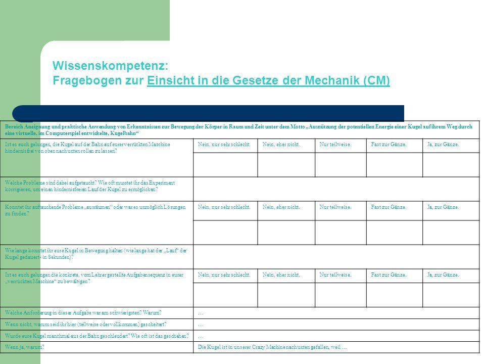 Wissenskompetenz: Fragebogen zur Einsicht in die Gesetze der Mechanik (CM) Bereich Aneignung und praktische Anwendung von Erkenntnissen zur Bewegung d