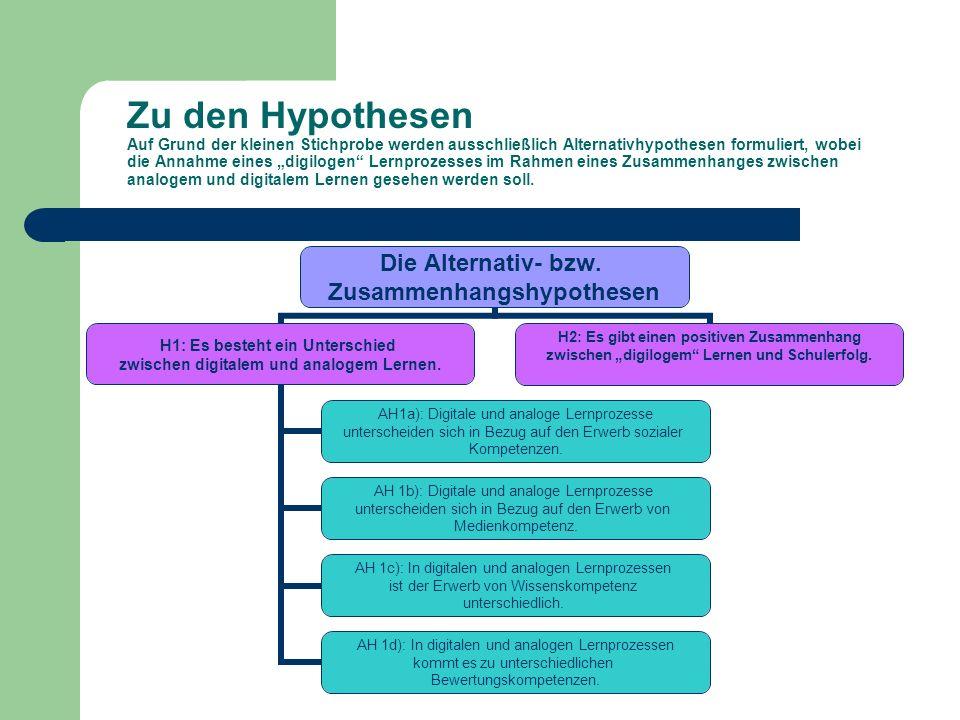 Zu den Hypothesen Auf Grund der kleinen Stichprobe werden ausschließlich Alternativhypothesen formuliert, wobei die Annahme eines digilogen Lernprozes