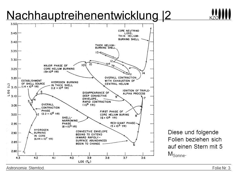 Folie Nr. 3 Astronomie. Sterntod. Diese und folgende Folien beziehen sich auf einen Stern mit 5 M Sonne. Nachhauptreihenentwicklung |2
