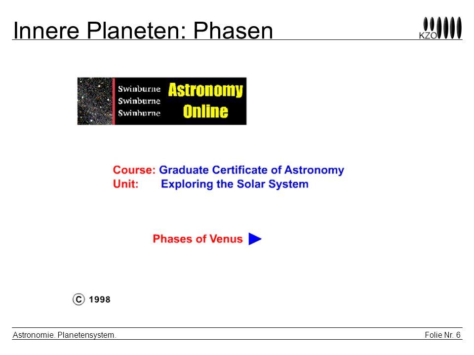Folie Nr. 6 Astronomie. Planetensystem. Innere Planeten: Phasen