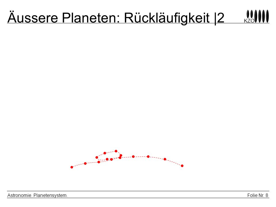 Folie Nr. 9 Astronomie. Planetensystem. Merkur