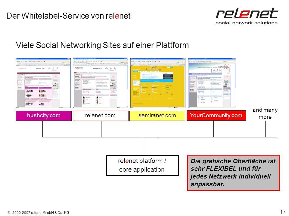 17 2000-2007 relenet GmbH & Co. KG Der Whitelabel-Service von relenet Viele Social Networking Sites auf einer Plattform relenet platform / core applic