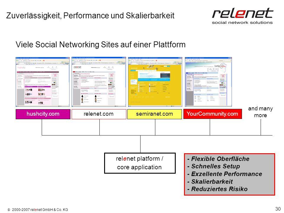 30 2000-2007 relenet GmbH & Co. KG Zuverlässigkeit, Performance und Skalierbarkeit Viele Social Networking Sites auf einer Plattform relenet platform