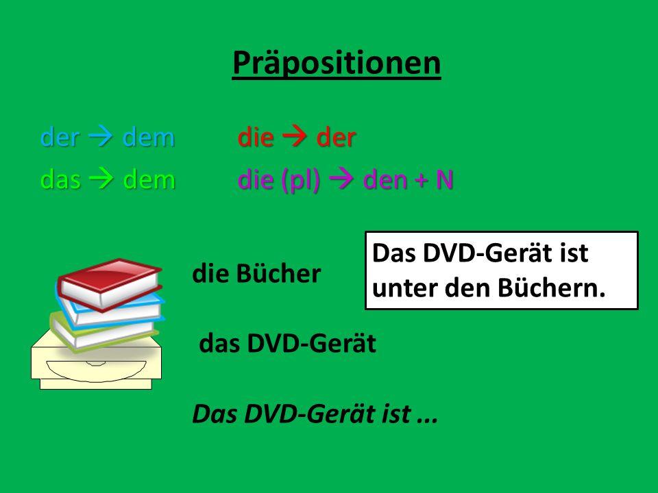 der demdie der das demdie (pl) den + N Präpositionen die Bücher das DVD-Gerät Das DVD-Gerät ist... Das DVD-Gerät ist unter den Büchern.