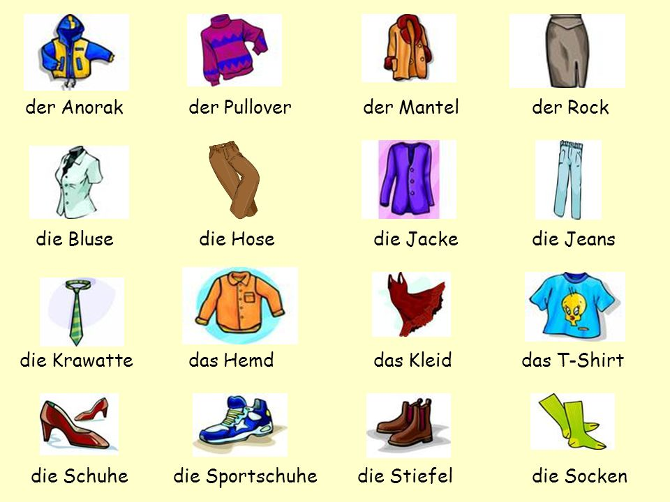 Die Kleidung Learning Objective: Be able to..... recognise at least 10 words for clothing & form sentences about what you wear.
