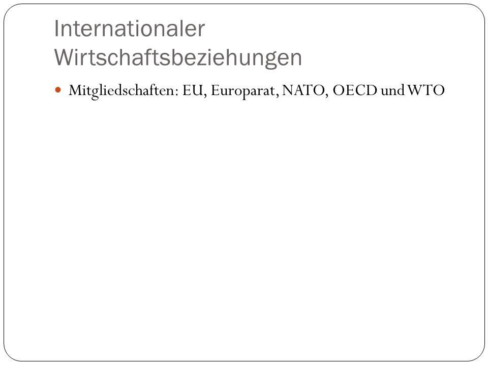 Internationaler Wirtschaftsbeziehungen Mitgliedschaften: EU, Europarat, NATO, OECD und WTO