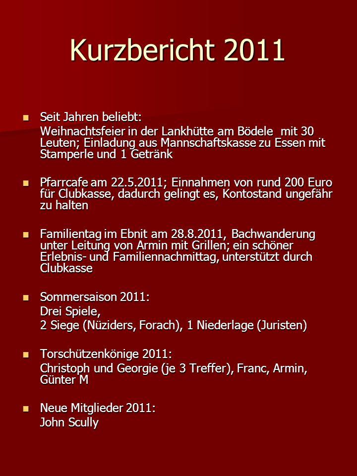 Kurzbericht 2011 Seit Jahren beliebt: Seit Jahren beliebt: Weihnachtsfeier in der Lankhütte am Bödele mit 30 Leuten; Einladung aus Mannschaftskasse zu