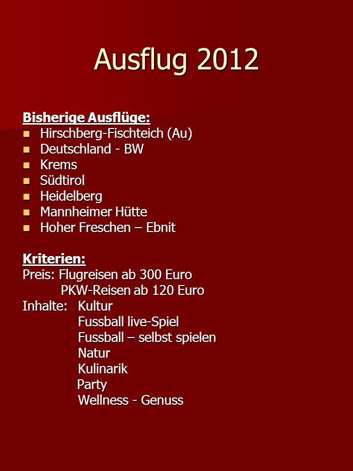 Ausflug 2012 Bisherige Ausflüge: Hirschberg-Fischteich (Au) Hirschberg-Fischteich (Au) Deutschland - BW Deutschland - BW Krems Krems Südtirol Südtirol