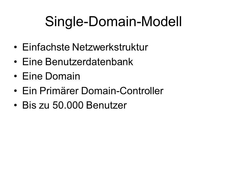 Single-Domain-Modell Einfachste Netzwerkstruktur Eine Benutzerdatenbank Eine Domain Ein Primärer Domain-Controller Bis zu 50.000 Benutzer