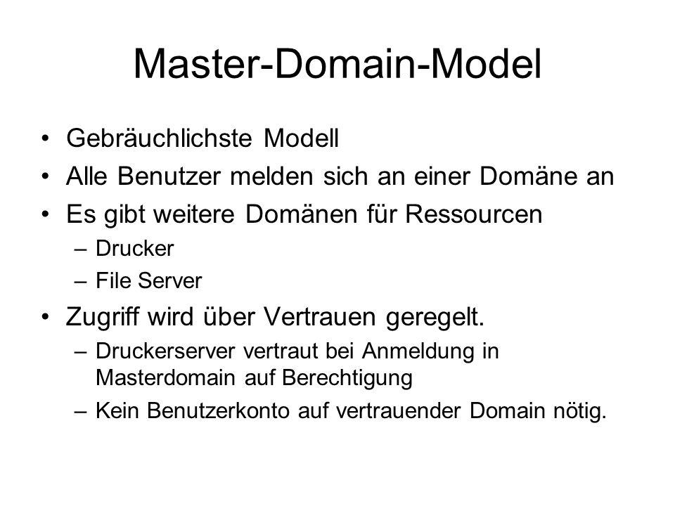 Master-Domain-Model Gebräuchlichste Modell Alle Benutzer melden sich an einer Domäne an Es gibt weitere Domänen für Ressourcen –Drucker –File Server Z
