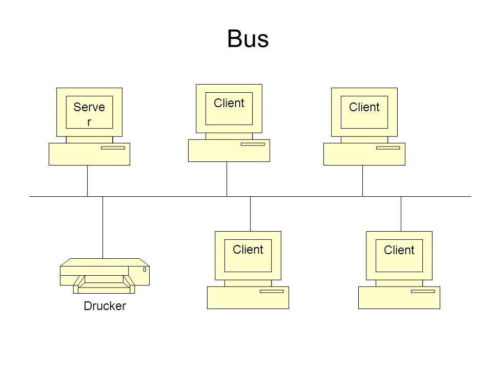 Bus Drucker Client Serve r Client