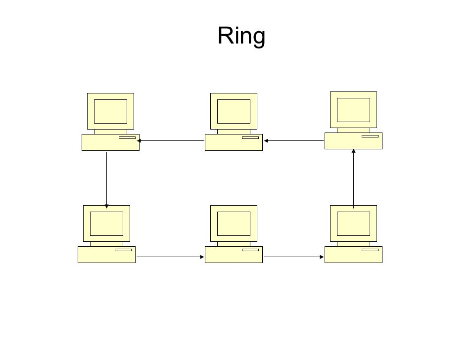 Stern Netzverteiler