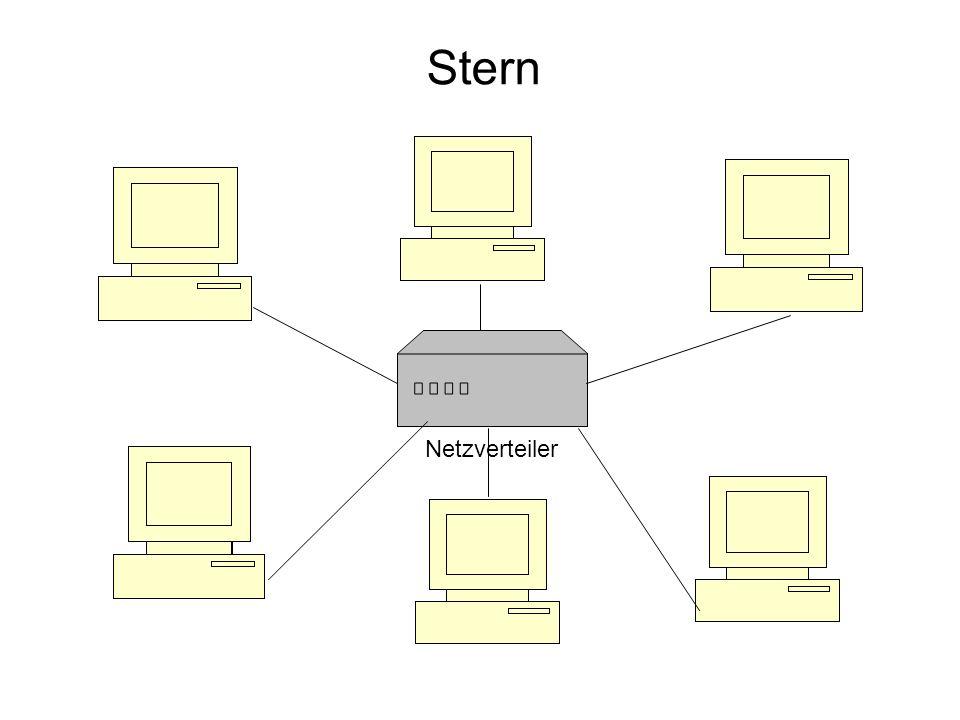 Windows NT 4.0 Peer-to-Peer (=Arbeitsgruppe) –Berechtigungen Zugriff auf Leistungen der Workstations Verwaltet von jeder Workstation selbst Wird in Benutzerkonten eingetragen.