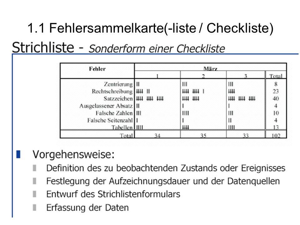 1.1 Fehlersammelkarte(-liste / Checkliste)