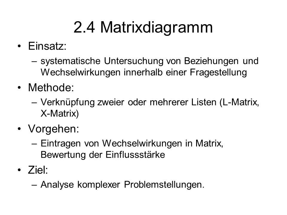 2.4 Matrixdiagramm Einsatz: –systematische Untersuchung von Beziehungen und Wechselwirkungen innerhalb einer Fragestellung Methode: –Verknüpfung zweie