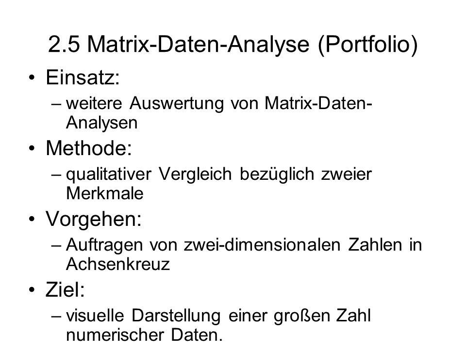 2.5 Matrix-Daten-Analyse (Portfolio) Einsatz: –weitere Auswertung von Matrix-Daten- Analysen Methode: –qualitativer Vergleich bezüglich zweier Merkmal
