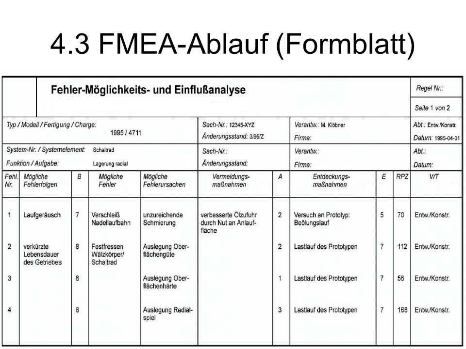 4.3 FMEA-Ablauf (Formblatt)