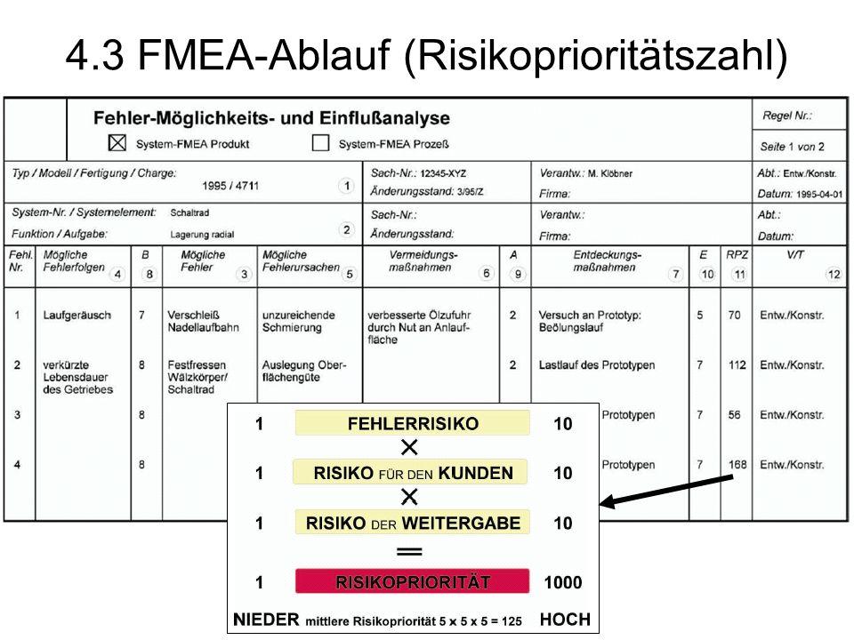 4.3 FMEA-Ablauf (Risikoprioritätszahl)