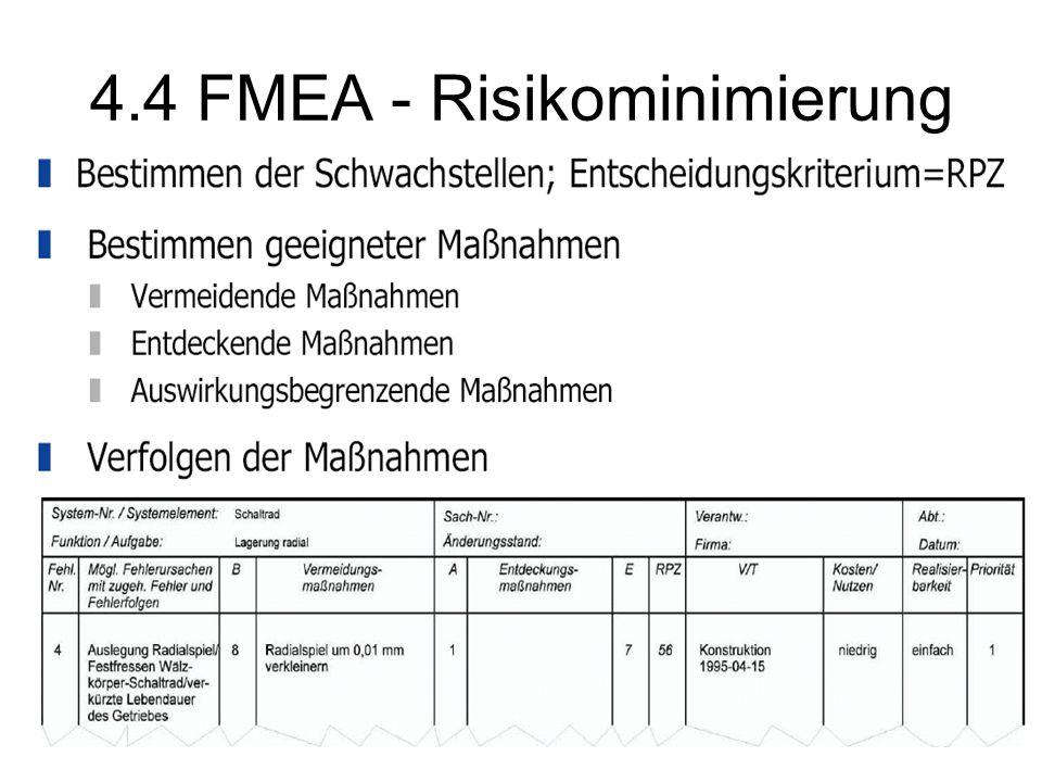 4.4 FMEA - Risikominimierung