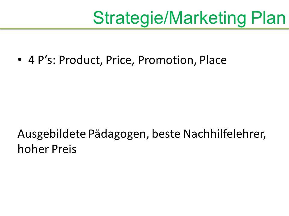 Strategie/Marketing Plan 4 Ps: Product, Price, Promotion, Place Ausgebildete Pädagogen, beste Nachhilfelehrer, hoher Preis
