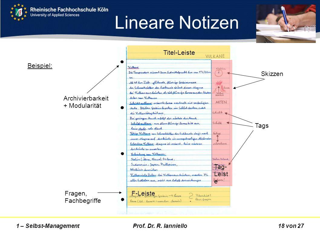 Prof. Dr. R. Ianniello18 von 271 – Selbst-Management Lineare Notizen Beispiel: Titel-Leiste Skizzen F-Leiste Fragen, Fachbegriffe Tags Archivierbarkei